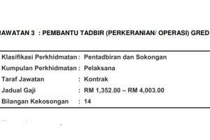Jawatan Kosong Pembantu Tadbir N19 Di MPKJ (Majlis Perbandaran Kajang)