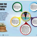 Wang Tak Dituntut Dan Proses Bayaran Balik WTD Secara online