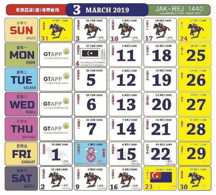 march 2019 min