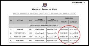 Jawatan Kosong Universiti Teknologi MARA (UiTM) - Pensyarah