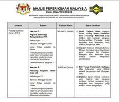 Maklumat Jawatan Kosong Majlis Peperiksaan Malaysia