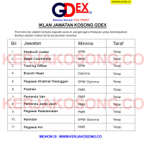 Jawatan Kosong GD Express - Pelbagai Jawatan