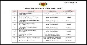 Jawatan Kosong Dewan Bahasa dan Pustaka (DBP) - 9 Kekosongan Pentadbiran