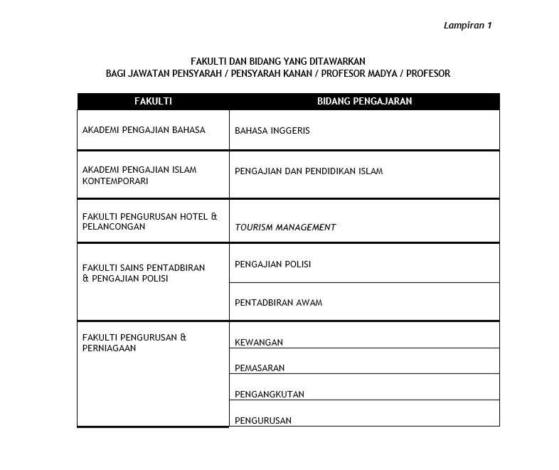 UiTM KC Sabah 5