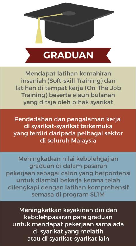 Protege malaysia