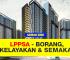 LPPSA borang dan semak penyata pinjaman