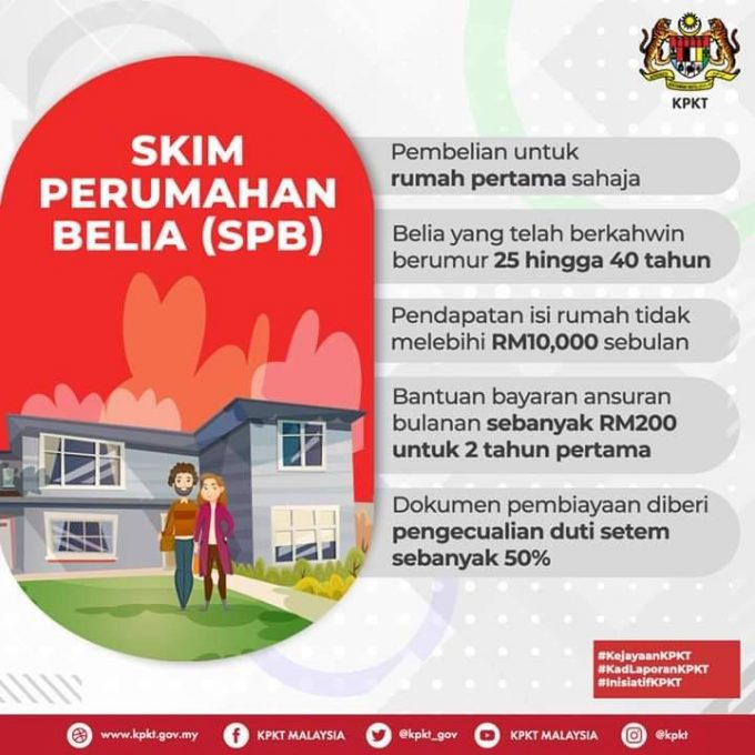 Image result for spb rumah belia