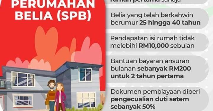 Skim Perumahan Belia BSN img
