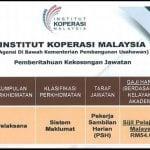 Jawatan Kosong Institut Koperasi Malaysia (IKM)