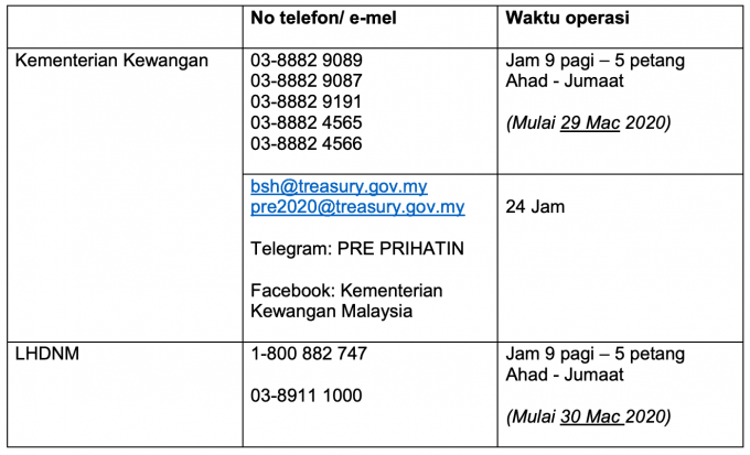 info lanjut bantuan prihatin nasional (1)