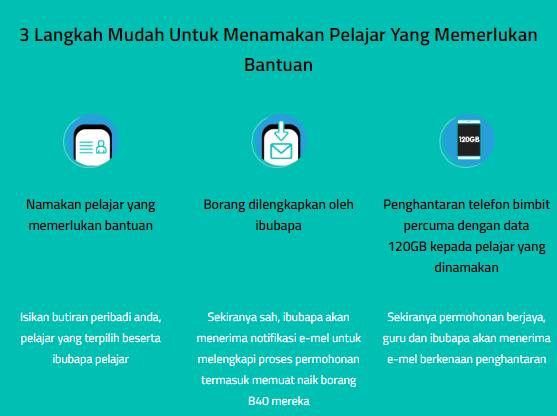 cara dapatkan telefon bimbit percuma