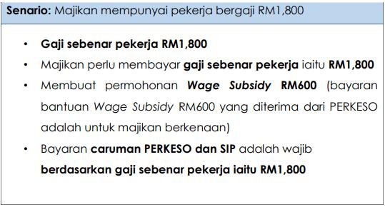 situasi program subsidi upah