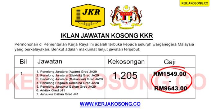 Jawatan Kosong Kementerian Kerja Raya KKR table terkini