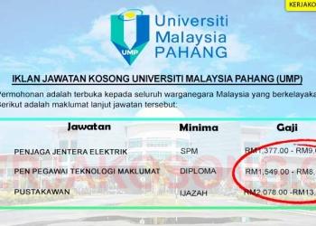 Universiti Malaysia Pahang UMP KC COVER