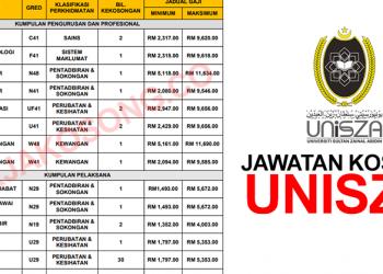Kerjaya Universiti Sultan Zainal Abidin UNISZA 2021