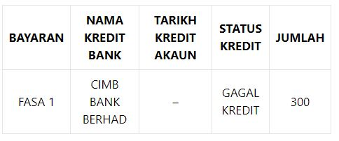 Status Pengkreditan BPR