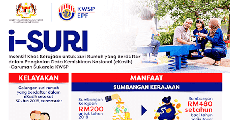 Bantuan iSuri KWSP Bernilai RM480 Setahun, Panduan Lengkap Permohonan