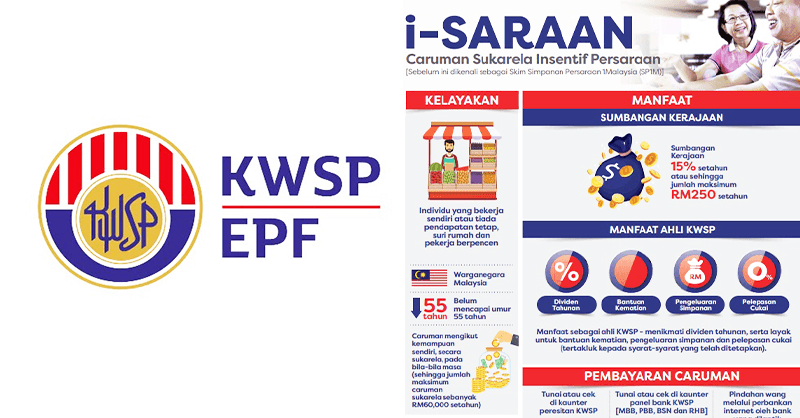 Permohonan i-Saraan KWSP RM250 Untuk Individu Yang Bekerja Sendiri / Suri Rumah