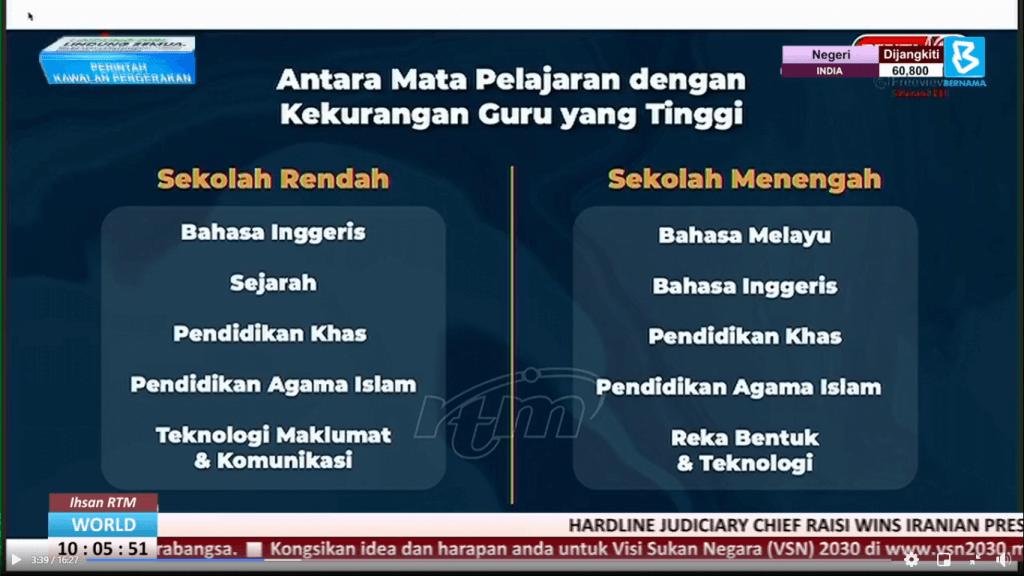 kekurangan-guru-subjek (1)