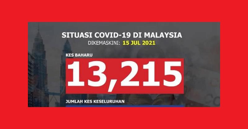 13,215 kes positif Covid-19 hari ini 15 Julai 2021