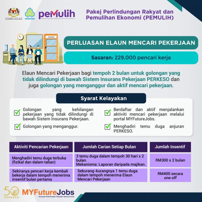 elaun-mencari-pekerjaan